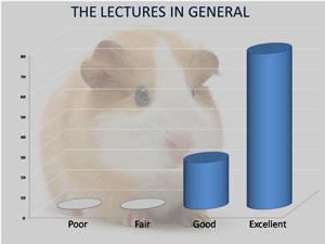Chart Speaker